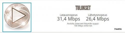 Tornio24 nopeustesti